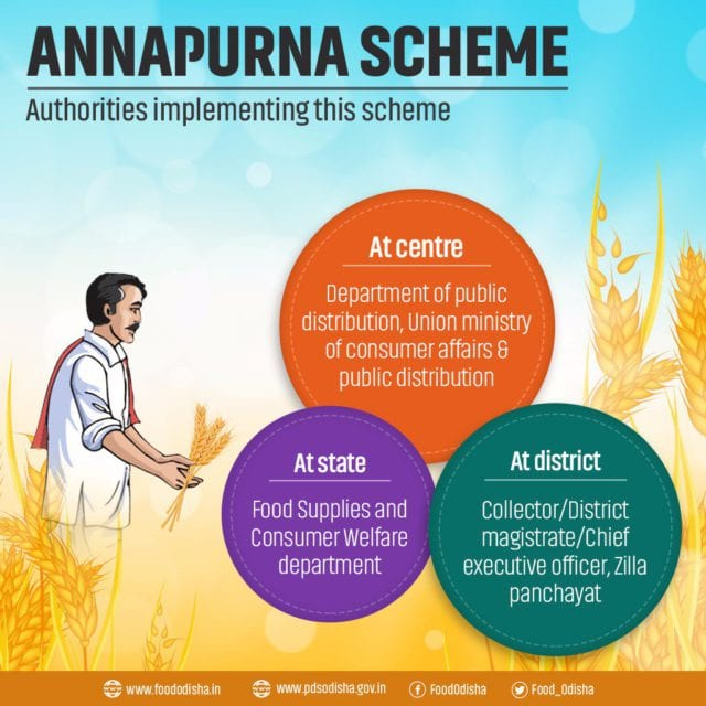 Consider Annapurna Scheme For Small Business