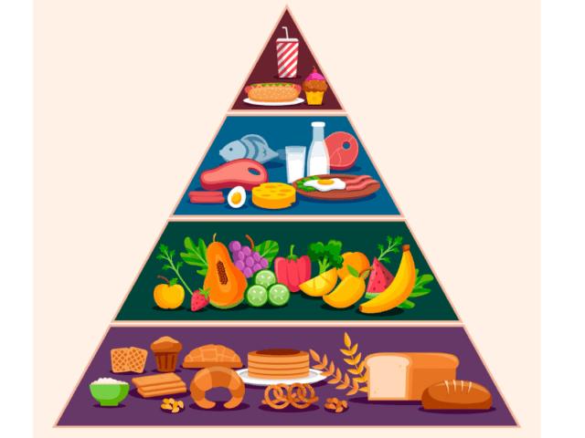 Eat Healthy Meals During Lockdown