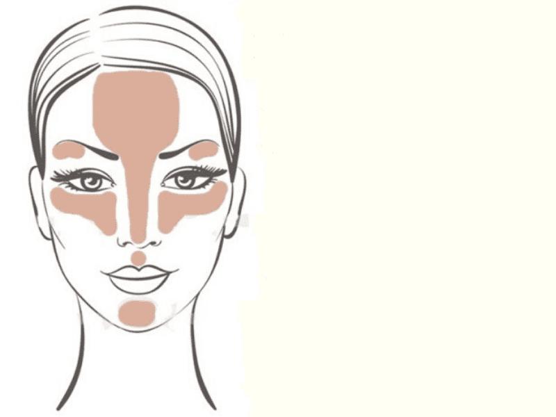 Contour Makeup For Round Face