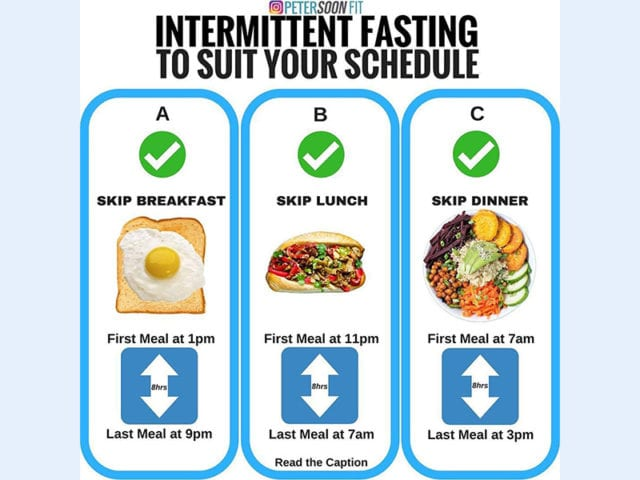Meal Specific Fasting